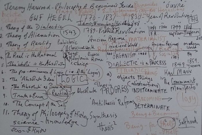 Dr Homer Rieth's whiteboard of notes during a 'Minyip Philosophical Society' class